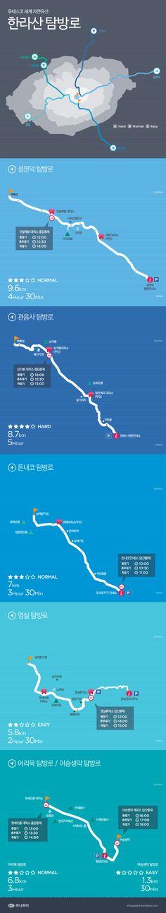 유네스코 세계 자연유산 <한라산 탐방로>에 관한 인포그래픽