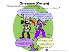 Nursing Mnemonics and Tips: Clonazepam (Klonopin)