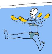 Aquagym, exercice 4 - Position de départ : placez une frite sous chaque bras et gardez le corps verticalement, le dos droit. Amenez vos deux jambes tendues à l'horizontale. Hauteur de l'eau : mi-poitrine. Exécution de l'exercice : en expirant, écartez vos deux jambes. En inspirant, resserrez vos deux jambes. Entraînement : 2 séries d'une minute. Temps de repos : 30 secondes. Pour un niveau plus avancé: 4 séries de 1,30 minutes. Temps de repos : 15 secondes. Conseil : .... Swimming Pool Exercises, Pool Workout, Gym Workouts, Super Dieta, Exercise Activities, Water Aerobics, Excercise, Yoga Fitness, Pilates