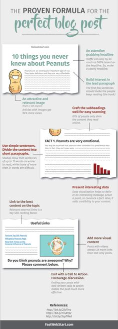 The Proven Formula for the Perfect #Blog Post #Infographic via @angela4design #digitalmarketing