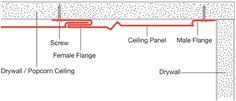 Tin Ceiling & Backsplash Pattern #20 | American Tin Ceilings Tin Ceiling Kitchen, Tin Ceilings, Popcorn Ceiling, Ceiling Panels, Wainscoting, Tile Patterns, Backsplash, Small Spaces, American