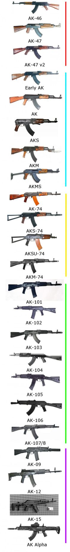 "Not only ""AK-47"" ;)"