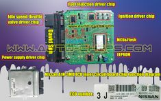 Nissan A1H-3MD ECU inner circuit board chip function diagram We supply all kinds of Nissan ECU chips, place order online please click: www.auto-chips.com Car Key Programming, Function Diagram, Car Ecu, Bmw Wallpapers, Circuit Diagram, Circuit Board, Audi A4, Nissan, Toyota