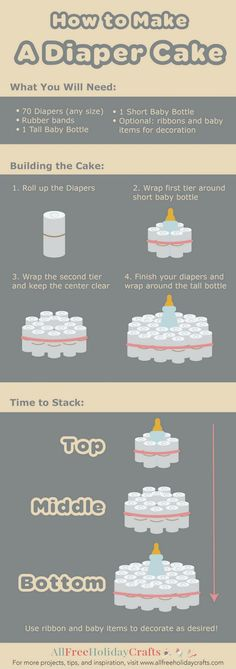 How to Make a Diaper Cake | AllFreeHolidayCrafts.com