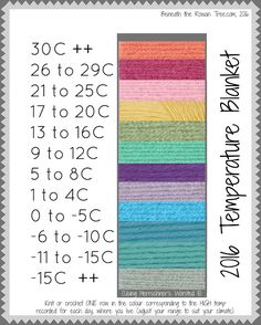 Beneath the Rowan Tree. Crochet or knit a temperature blanket.a row a day every day for a year. Colour will depend on that days temperature see chart. Crochet Afgans, Crochet Quilt, Crochet Blanket Patterns, Knit Or Crochet, Crochet Stitches, Crochet Hooks, Knitting Patterns, Temperature Afghan, Temperature Chart