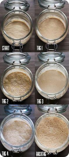 Es funktioniert! Roggenbrot mit selbstangesetztem Sauerteig; erstes Monat ohne auch nur ein Brot zu kaufen: check