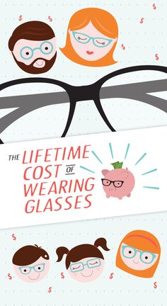 See how much you would spend buying glasses from Zenni Optical vs. designer brands. The savings speak for themselves!