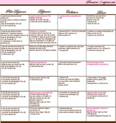 Advice, tricks, plus overview for obtaining the ideal outcome and coming up with the optimum usage of weight loss menus