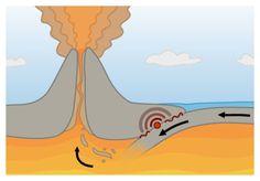 """Mt. Fuji should erupt by 2015"": Ryuku University Professor Emeritus -- Earth Changes -- Sott.net"