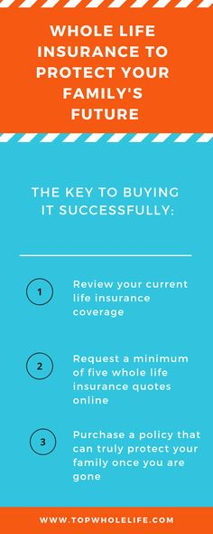 Top Whole Life 60xzxbhywauihafs60xb660pasdooptw On Pinterest Beauteous Online Whole Life Insurance Quotes