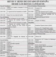 reyes_y_jefes_de_estado.jpg (1251×1283)