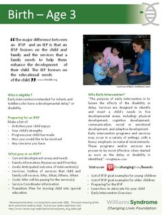 Corresponds with the 2013 WSCLF August September Newsletter Visit www.wschanginglives.org for more info #Williams #Syndrome #Education #Information #Info #IEP #ECE #ESCE #Elementary #School