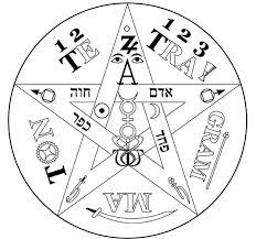 """Résultat de recherche d'images pour """"la croix alchimique"""""""