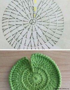 Crochet lotus leaf diagram diy wiring diagrams water lily crochet pattern pinterest crochet flowers diagram rh pinterest com irish crochet leaf diagram irish crochet leaf diagram ccuart Images