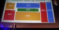 Trendy i dobre praktyki w analityce internetowej – podsumowanie Google Analytics User Conference #GAUCPL2014