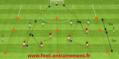 Pour vos séances d'entraînements de football, l'exercice va vous permettre de travailler sur votre défense. L'exercice est sur l'interception par la défense