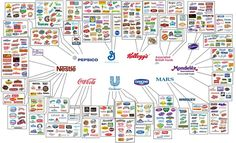 All the biggest product brands in the world are owned by a handful of corporation. Food, cleaning products, banks, airlines, cars, media companies... everything is in the hands of these megacorporations. These graphics show how everything is connected.