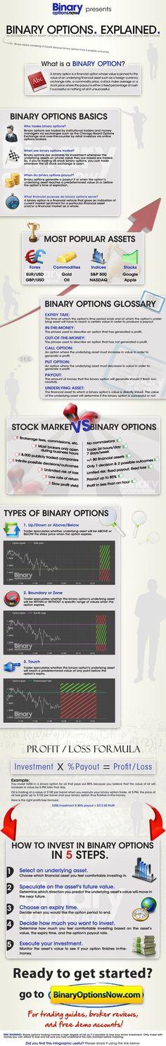 Binary options define