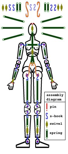 Handy diagram on how to assemble your Bjd.