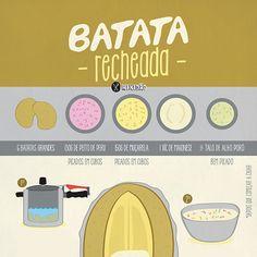Infográfico receita de Batata recheada, uma receita simples e rápida, com um recheio muito fácil de preparar. Ingredientes: batatas, maionese, peito de peru, queijo e alho poró.