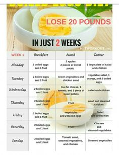 2 Week Diet Plan - help you increase your metabolism and burn fat. - A Foolproof, Science-Based System thats Guaranteed to Melt Away All Your Unwanted Stubborn Body Fat in Just 14 Days.No Matter How Hard You've Tried Before! 2 Week Diet Plan, 2 Week Egg Diet, 3 Day Diet, Fat Loss Diet, Lose 20 Pounds, Boiled Eggs, Hard Boiled, Diet Recipes, Locarb Recipes