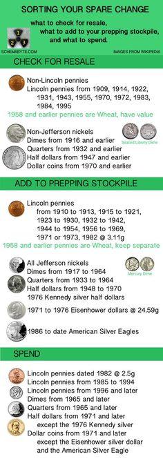 Handling your change. #preppers #preppertalk…