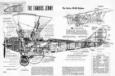 curtiss jenny jn 4 fish | Biplane airplane plane aircraft military wallpaper | 3137x2082 ...