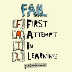 growth mindset quotes for kids Growth Mindset Posters, Growth Mindset Display, Gymnastics Quotes, Volleyball Quotes, Olympic Gymnastics, Beach Volleyball, Olympic Games, Quotes About Moving On, Quote Of The Day