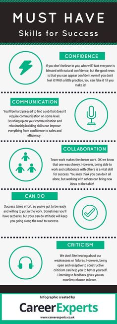 INFOGRAPHIC: Top 5 skills for success in any job