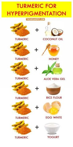 Turmeric and Hyperpigmentation #HomemadeFaceMask | Cystic Acne In Nose Crease | Acne Rosacea Nose. #dermapentreatment #Homemade Face Mask
