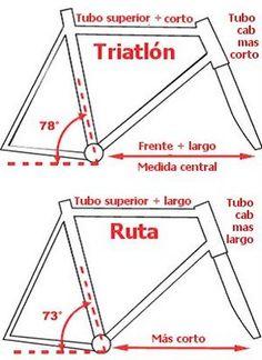 Diferencias entre bici d ruta y de triathlon