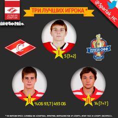 Три лучших игрока МХК «Спартак» в розыгрыше Кубка Харламова 2014.