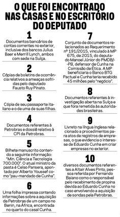BLOG DO IRINEU MESSIAS: As provas contra Eduardo Cunha