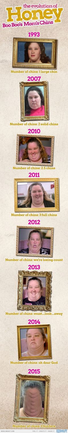 The Evolution Of Honey Boo Boo's Mom - love this woman though :)