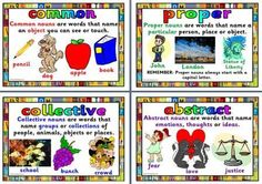 Free Printable Types of Nouns posters for classroom display.