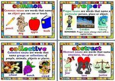 Free Printable Grammar Posters | Printable Noun Poster