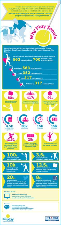 WHY PLAY TENNIS Infographics #Infographics #Play #Tennis #Sports