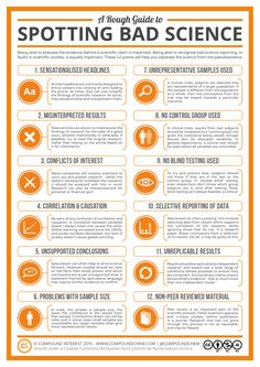 A Rough Guide to Spotting Bad Science' Poster by Compound Interest is part of Environmental Science Poster - Need a large, postersized reminder of the potential signs of bad science This comes in & sizes Science Classroom, Teaching Science, Science Education, Teaching Resources, Science News, Science Articles, Science Resources, Life Science, Science Experiments