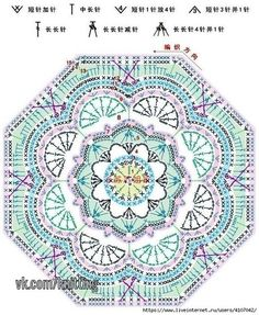 Transcendent Crochet a Solid Granny Square Ideas. Inconceivable Crochet a Solid Granny Square Ideas. Crochet Mandala Pattern, Crochet Motifs, Granny Square Crochet Pattern, Crochet Chart, Crochet Squares, Crochet Patterns, Crochet Stitch, Point Granny Au Crochet, Motifs Granny Square
