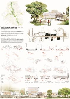 COHABITATION SURFACES (Carles Enrich Giménez, Angel Rosales García, Arnau Olazabal Marquet, Ada Sánchez Arcusa) ETSAB Un layout convincente, con la giusta gerarchia ed accenti di colore nella giusta quantità. Design Presentation, Architecture Presentation Board, Project Presentation, Architecture Board, Architecture Drawings, Concept Architecture, Landscape Architecture, Landscape Design, Presentation Boards