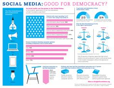 use of social media for democracy infographic