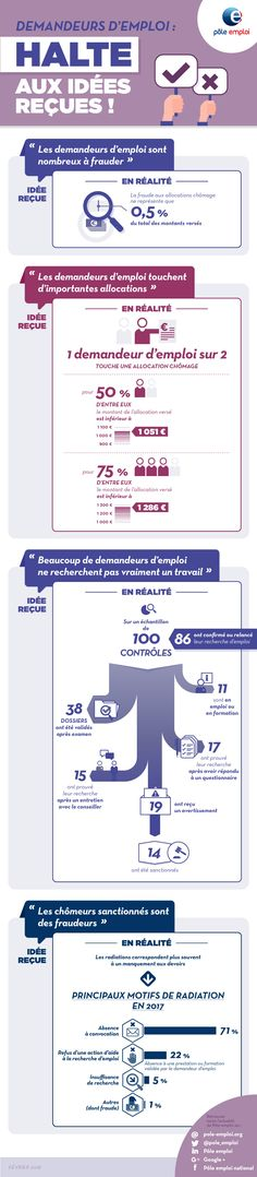 http://www.pole-emploi.org/files/live/sites/peorg/files/images/Infographie/pe-ideerecues-infog-V5.jpg