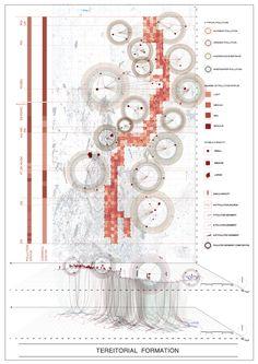 AA School of Architecture 2015 - Riverscape Reclamation Architecture Mapping, Architecture Graphics, Architecture Drawings, Architecture Diagrams, Architecture Portfolio, Urban Mapping, Urban Analysis, Site Analysis, Map Diagram