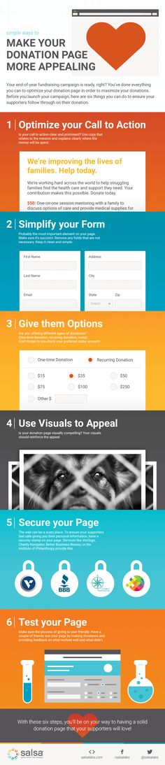 fundraising infographic & data Make Your Donation Page More Appealing. Infographic Description Make Your Donation Page More Appealing Nonprofit Fundraising, Fundraising Events, Fundraising Ideas, Start A Non Profit, Social Work, Social Media, Donation Page, Donation Website, Foundation Grants