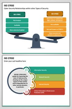 Download the uniquely-crafted ISO 27032 PPT template to showcase how integrating this international standard can help organizations improve cybersecurity. #sketchbubble #powerpoint #ppttemplate #presentationtemplate #pptslides #Powerpointinfographic #powerpointtemplate #designideas #pptdesign #powerpointpresentation #powerpointdesign #presentationdesign #ppt #iso #iso27032