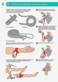 Я выживаю везде!: ТАКТИЧЕСКАЯ МЕДИЦИНА Medical Anatomy, In Case Of Emergency, First Aid, Emergency Preparedness, Easy Workouts, Survival Skills, Human Body, Biology, Infographic