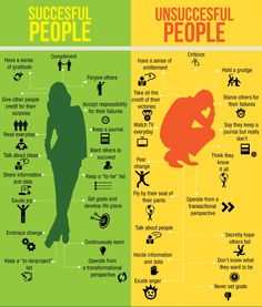 Infographic: The Differences Between Successful And Unsuccessful People - DesignTAXI.com