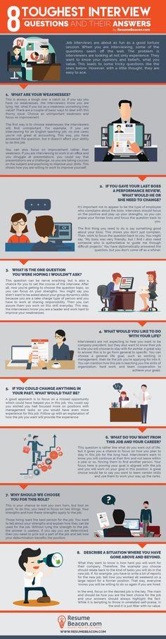 25 Best Online Interview Images Interview Job Interview Tips Job Info