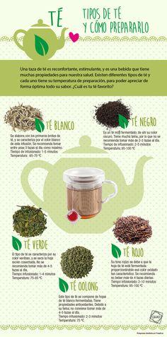 El té es una bebida estimulante con muchas propiedades, así como un delicioso sabor. En esta infografía te contamos cómo preparar cada tipo de té.
