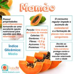 PROPRIEDADES NUTRICIONAIS DO MAMÃO - http://blogbr.diabetv.com/propriedades-nutricionais-do-mamao/